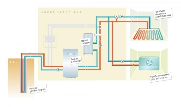 ventilo convecteur le si ge d 39 izuba nergies. Black Bedroom Furniture Sets. Home Design Ideas